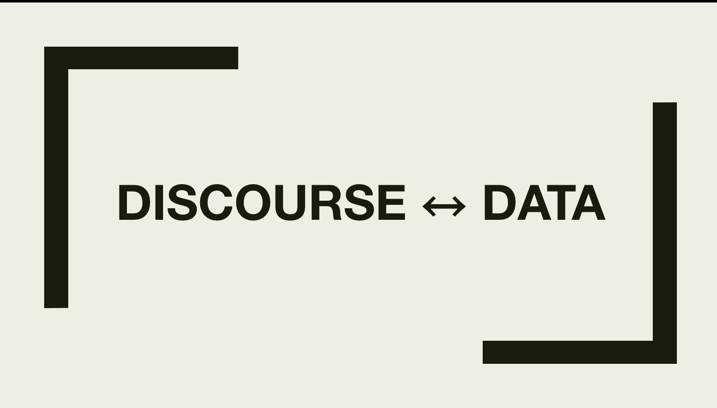 A slide from our presentation illustrating how data and culture shape each other